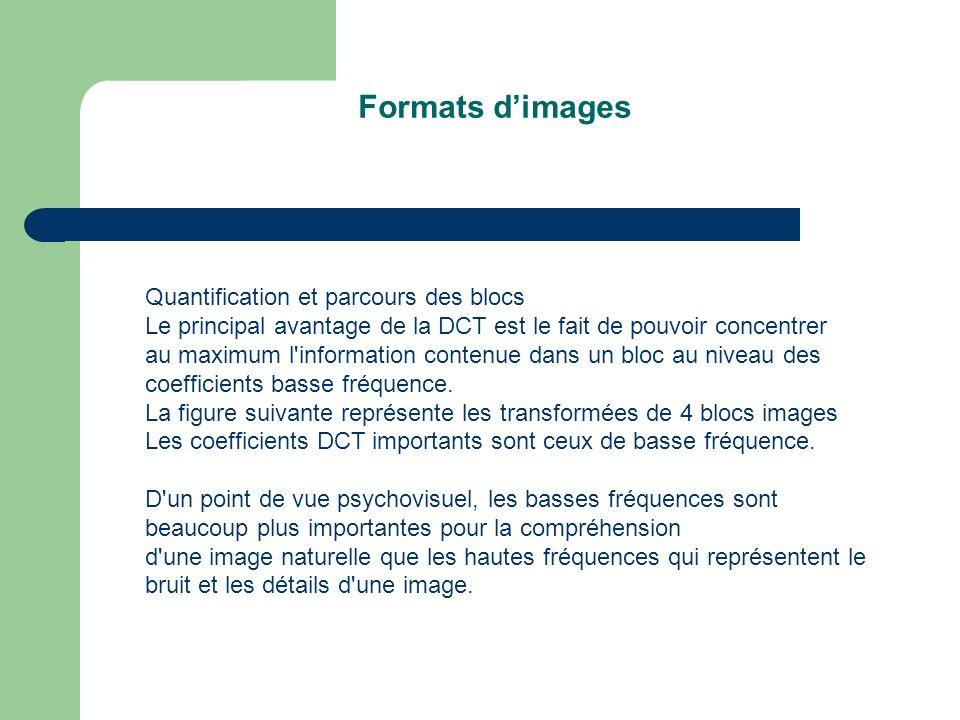 Formats d'images Quantification et parcours des blocs