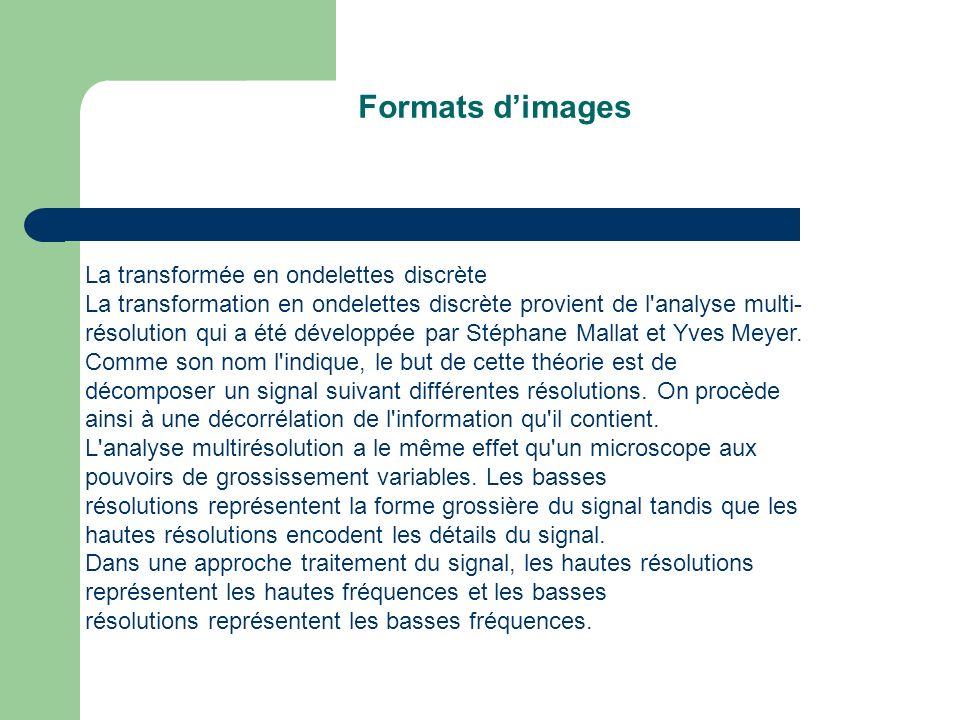 Formats d'images La transformée en ondelettes discrète