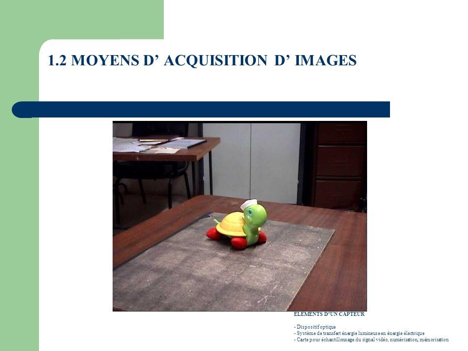 1.2 MOYENS D' ACQUISITION D' IMAGES