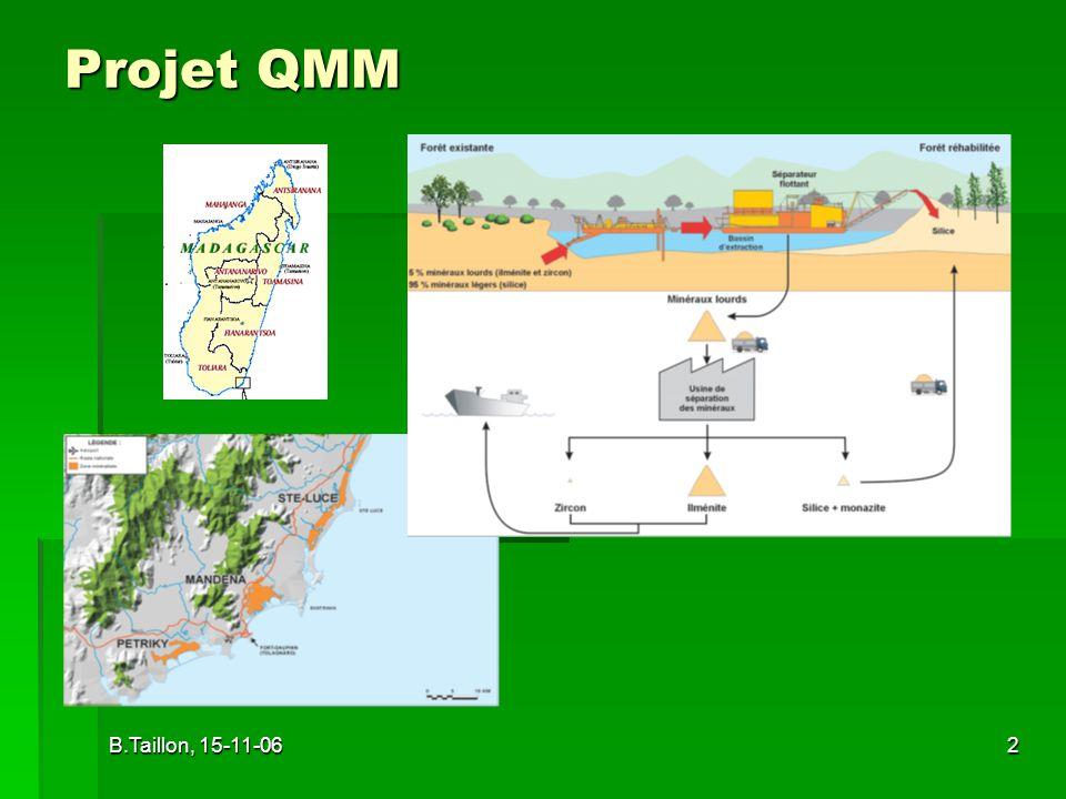Projet QMM B.Taillon, 15-11-06 Benoit Taillon, Conférence AQEI, Montréal 15 novembre 2006