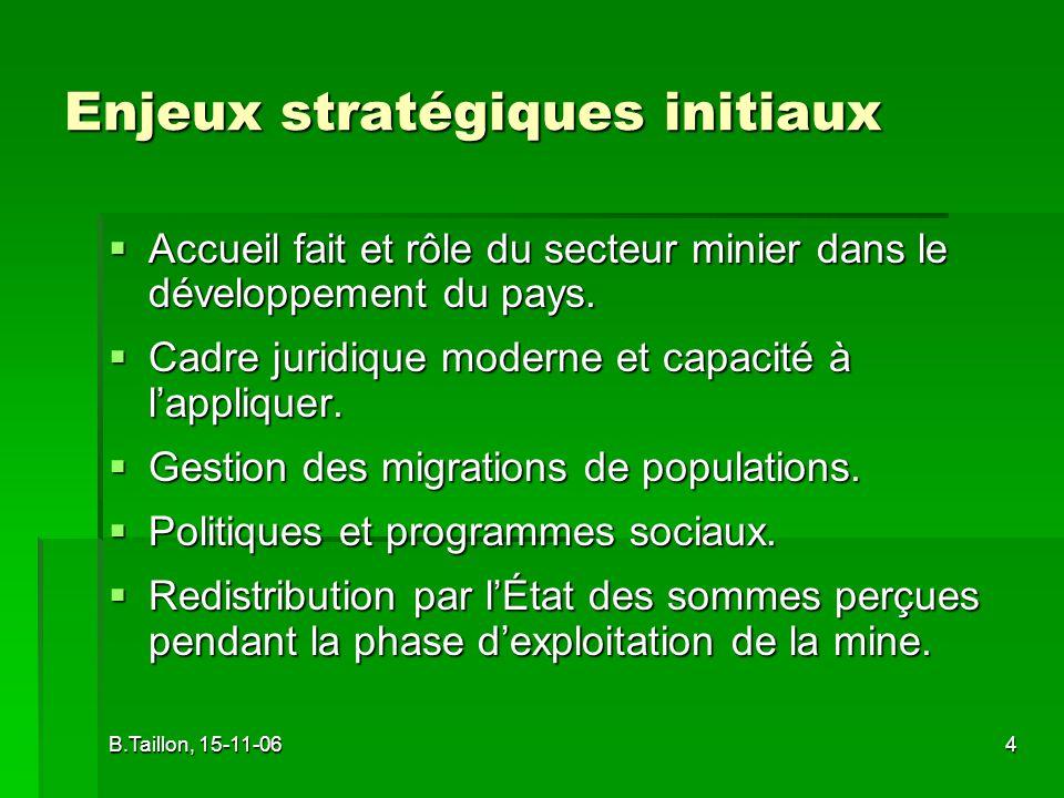 Enjeux stratégiques initiaux
