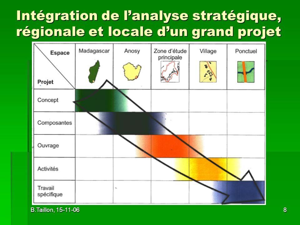 Intégration de l'analyse stratégique, régionale et locale d'un grand projet