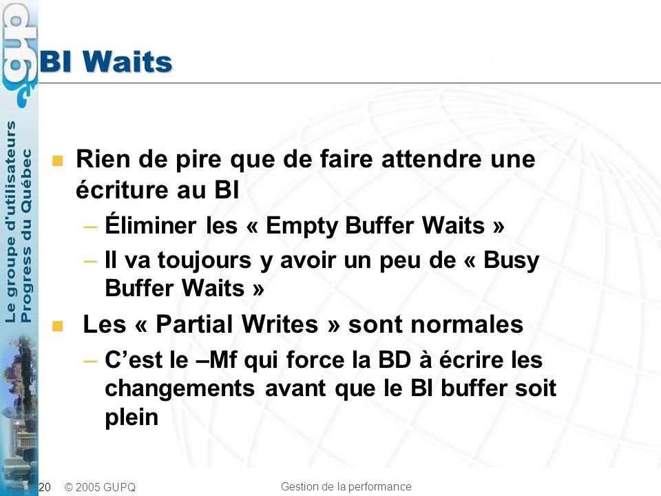 BI Waits Rien de pire que de faire attendre une écriture au BI