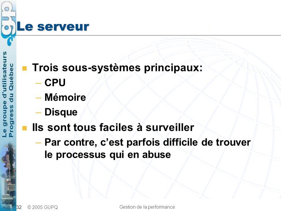 Le serveur Trois sous-systèmes principaux: