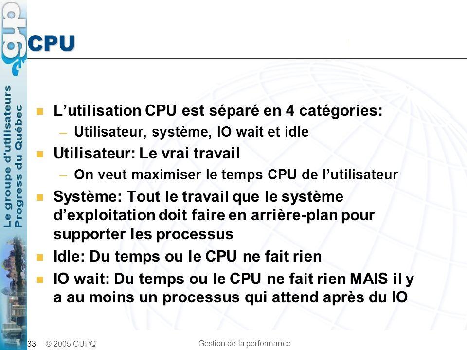 CPU L'utilisation CPU est séparé en 4 catégories: