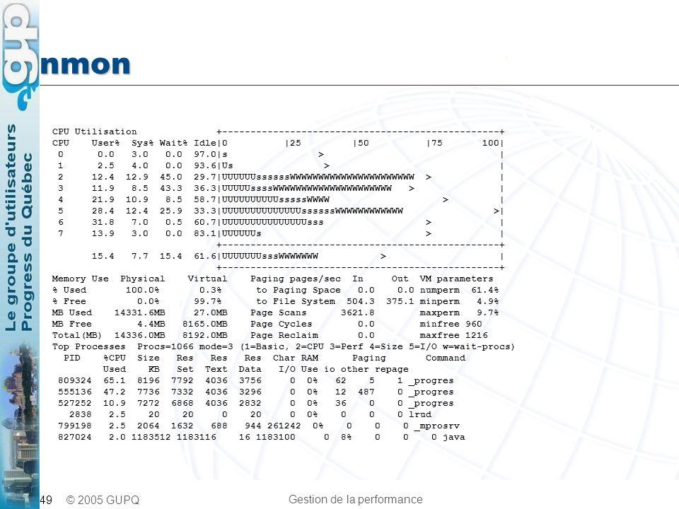 nmon CPU Utilisation +-------------------------------------------------+