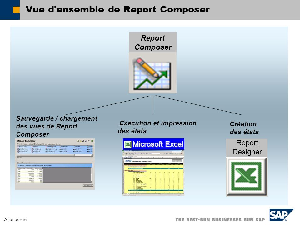 Vue d ensemble de Report Composer