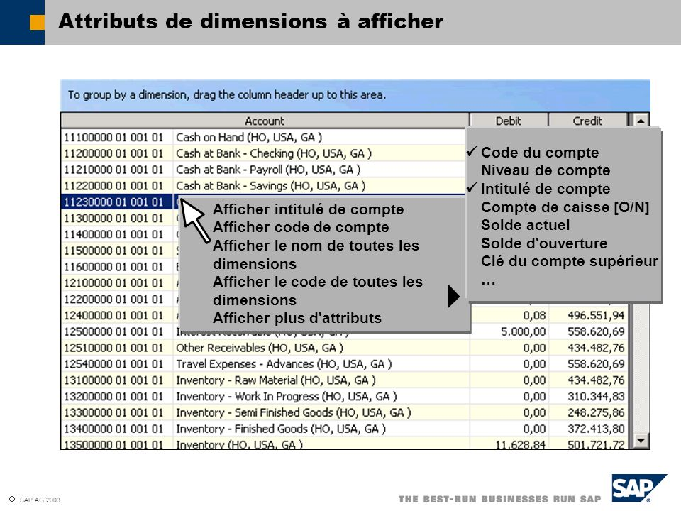 Attributs de dimensions à afficher