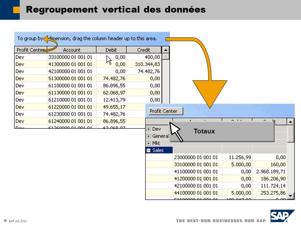 Regroupement vertical des données