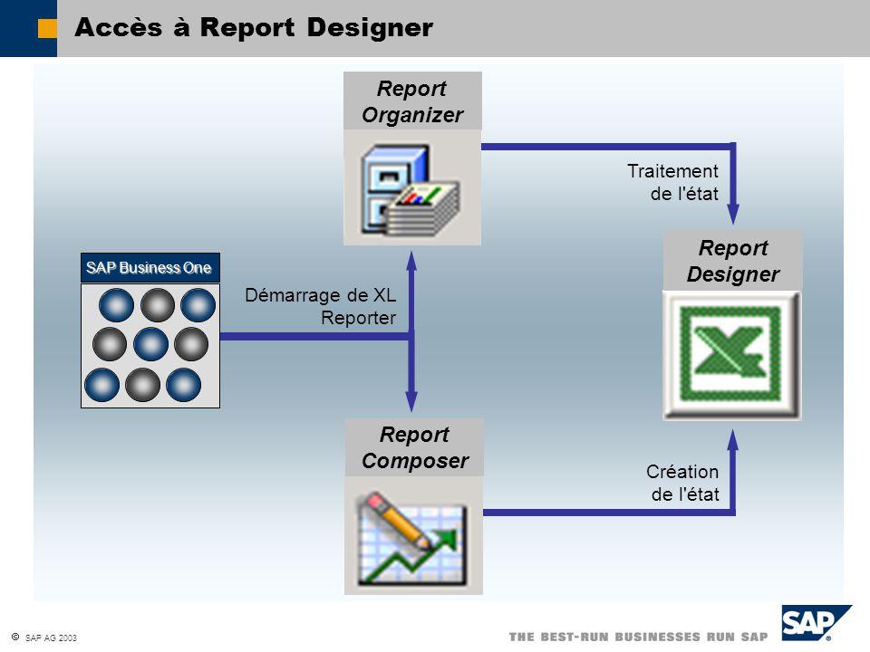 Accès à Report Designer