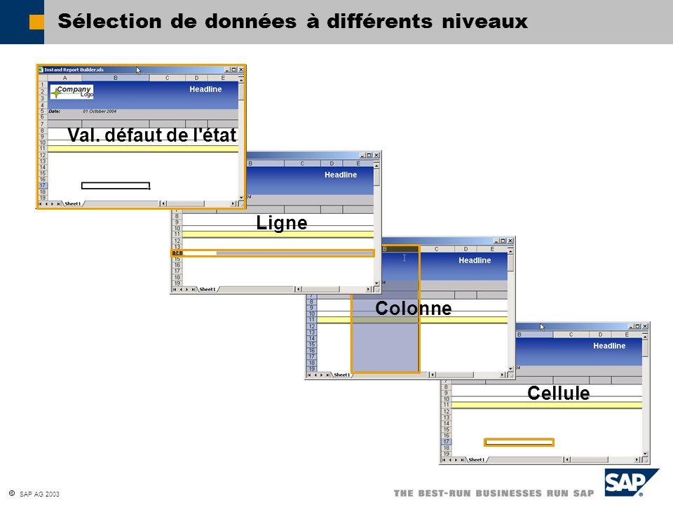 Sélection de données à différents niveaux