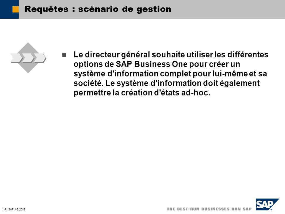 Requêtes : scénario de gestion
