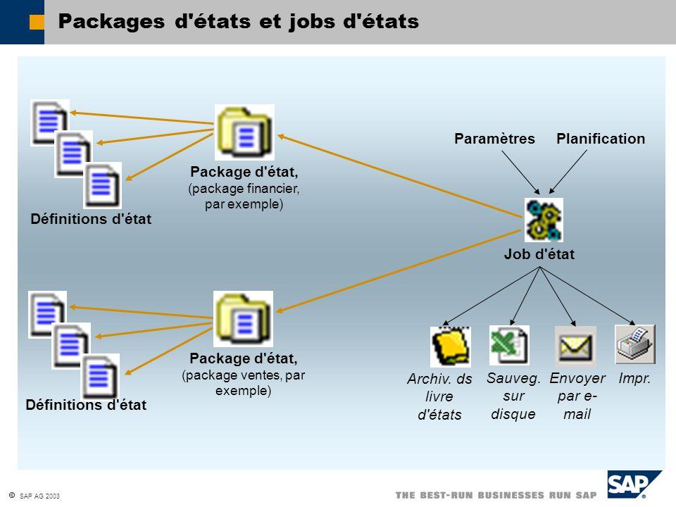 Packages d états et jobs d états