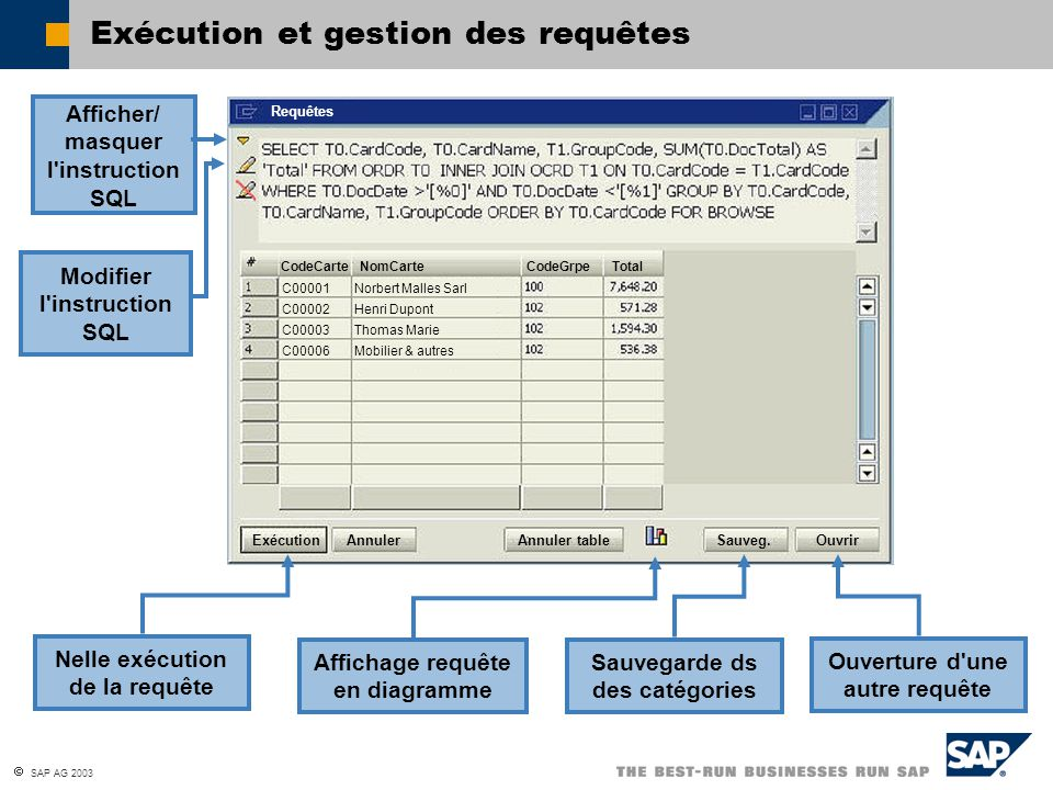 Exécution et gestion des requêtes