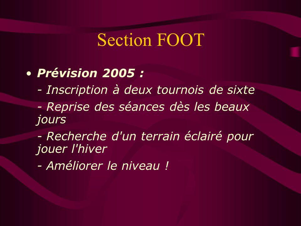 Section FOOT Prévision 2005 : - Inscription à deux tournois de sixte