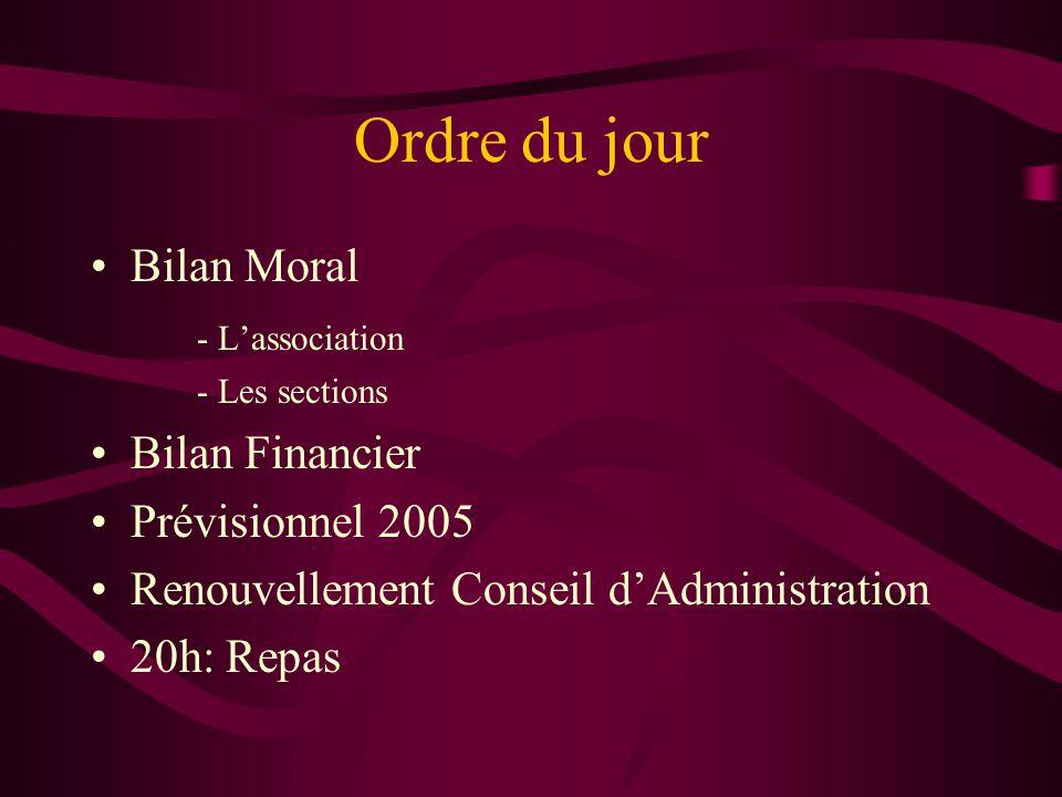 Ordre du jour Bilan Moral - L'association Bilan Financier