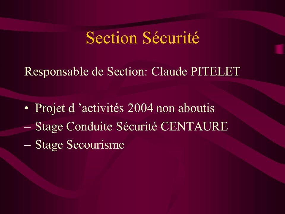 Section Sécurité Responsable de Section: Claude PITELET