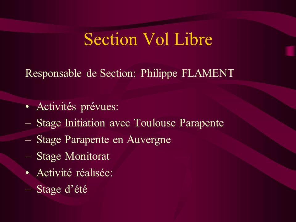 Section Vol Libre Responsable de Section: Philippe FLAMENT