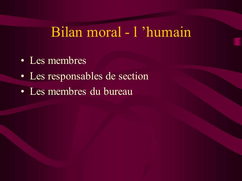 Bilan moral - l 'humain Les membres Les responsables de section