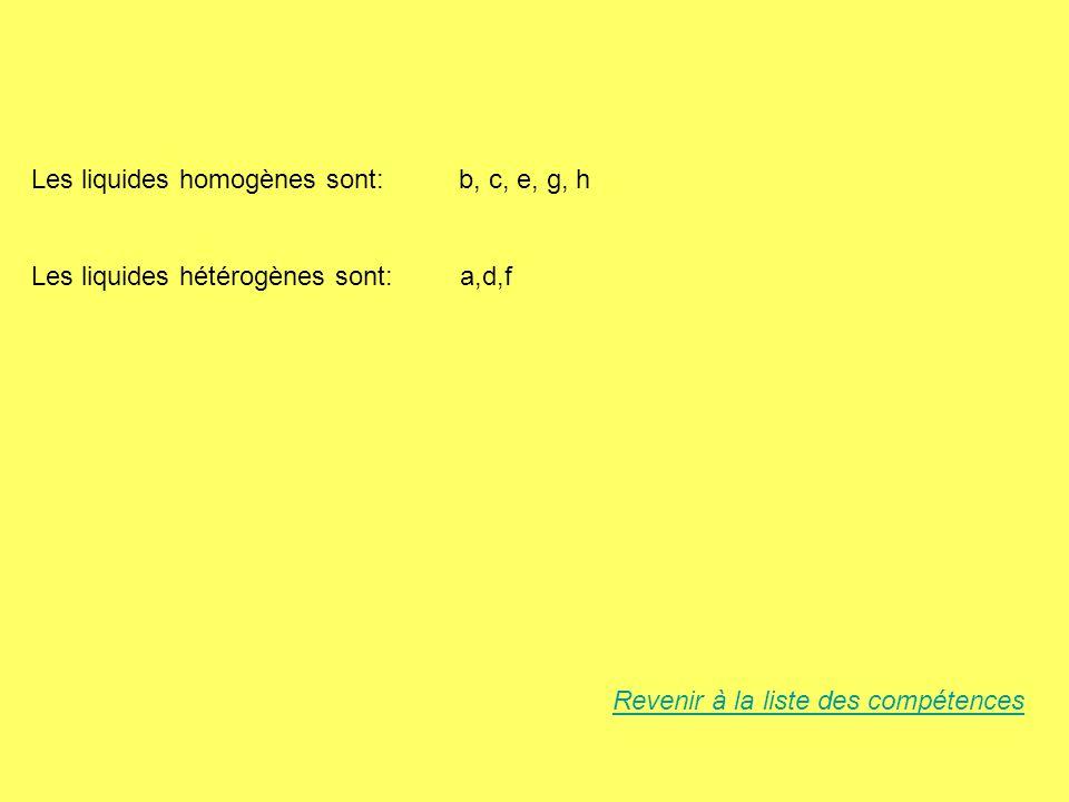 Les liquides homogènes sont: b, c, e, g, h