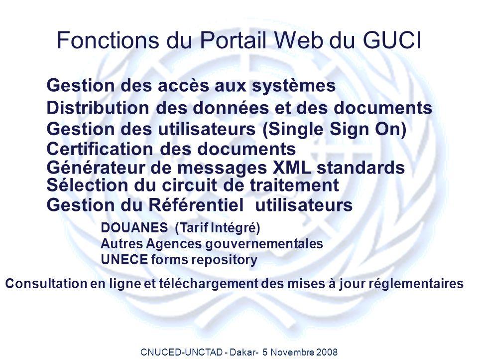 Fonctions du Portail Web du GUCI