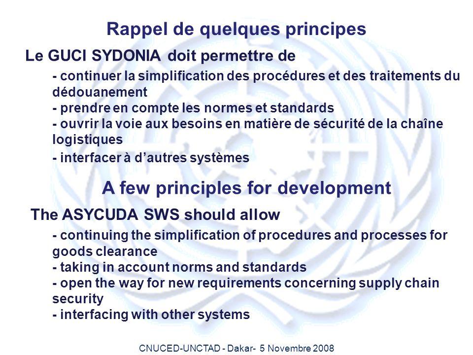 Rappel de quelques principes A few principles for development