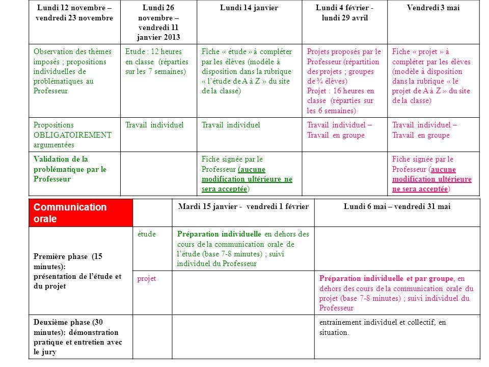 Communication orale Lundi 12 novembre – vendredi 23 novembre