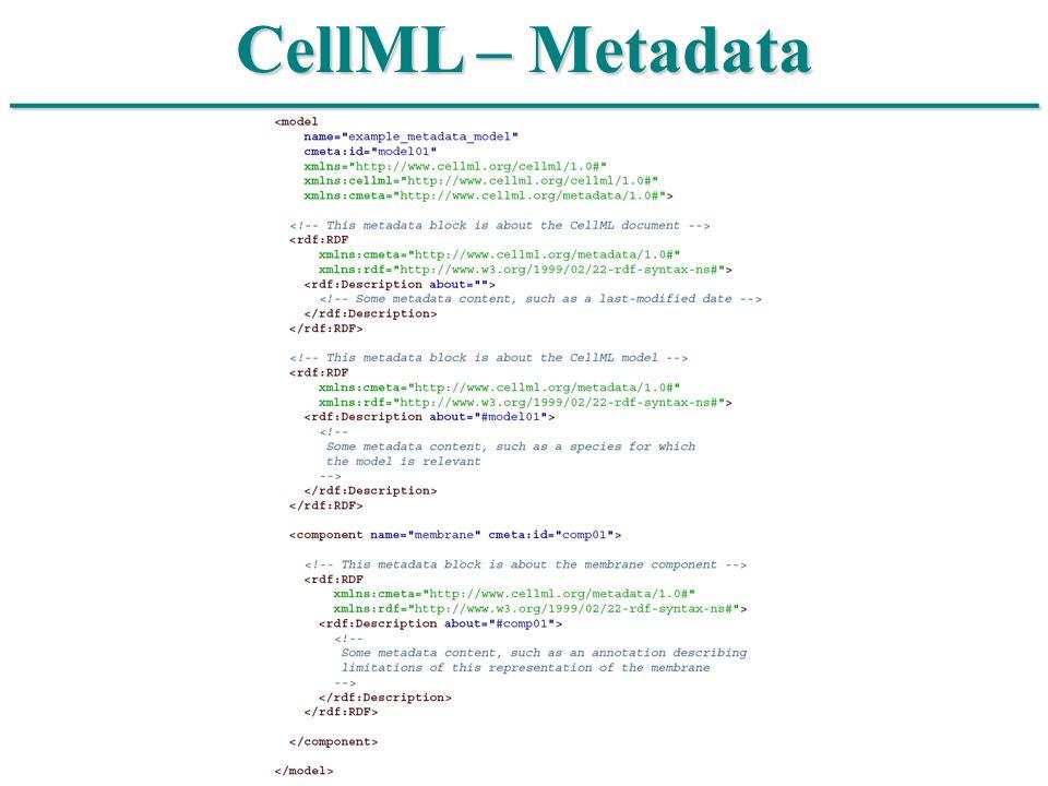 ______________________________ CellML – Metadata