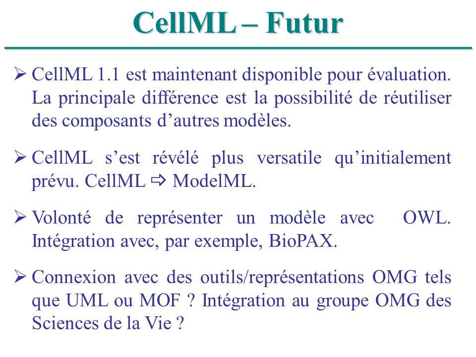 ______________________________ CellML – Futur