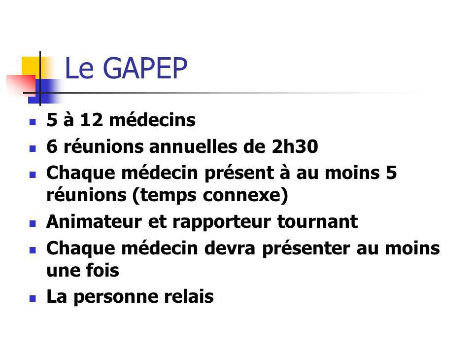 Le GAPEP 5 à 12 médecins 6 réunions annuelles de 2h30