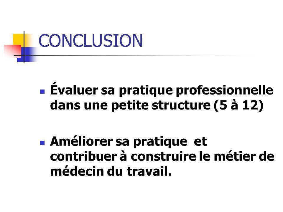 CONCLUSION Évaluer sa pratique professionnelle dans une petite structure (5 à 12)