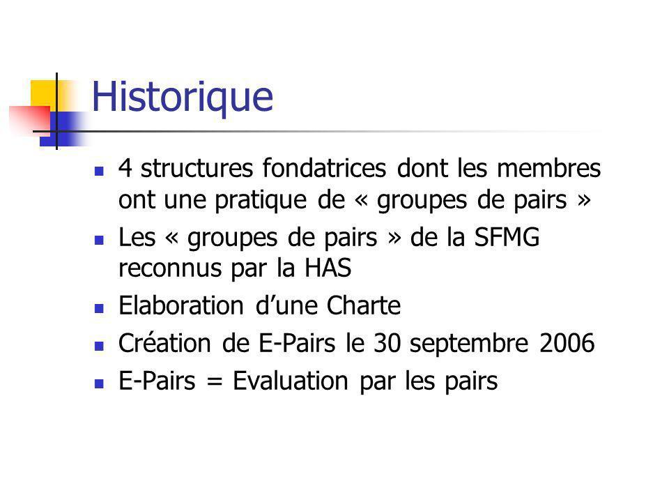 Historique 4 structures fondatrices dont les membres ont une pratique de « groupes de pairs »