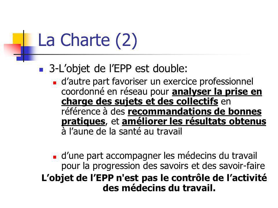 La Charte (2) 3-L'objet de l'EPP est double: