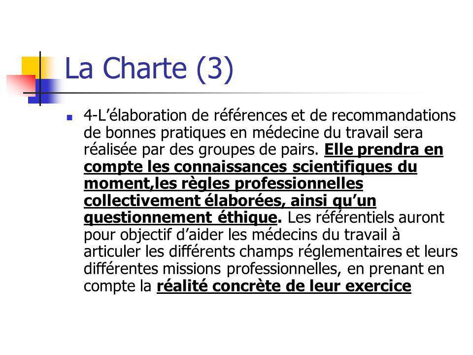 La Charte (3)