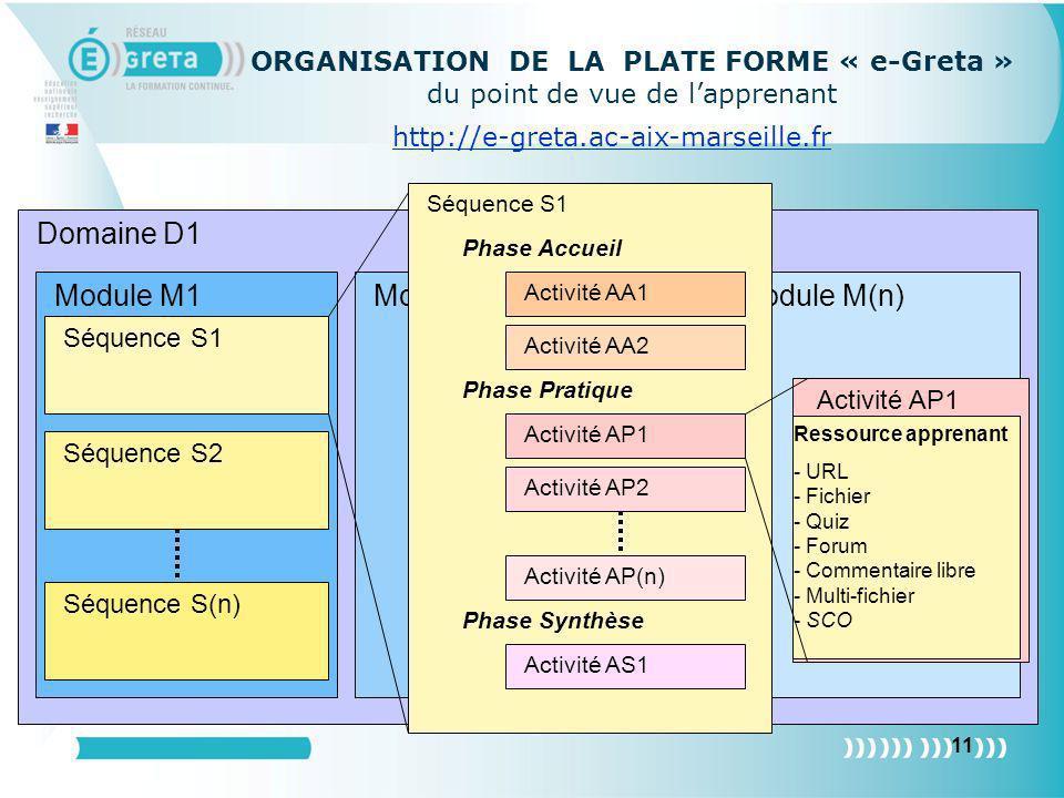 ORGANISATION DE LA PLATE FORME « e-Greta »