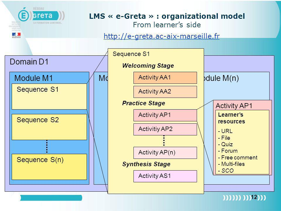 LMS « e-Greta » : organizational model