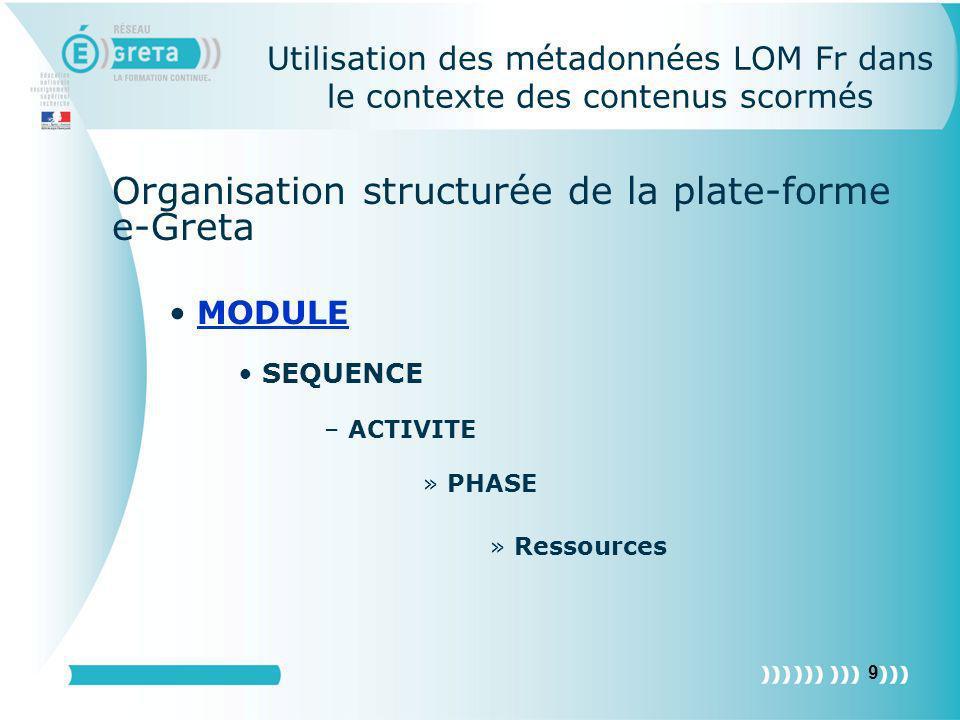 Organisation structurée de la plate-forme e-Greta
