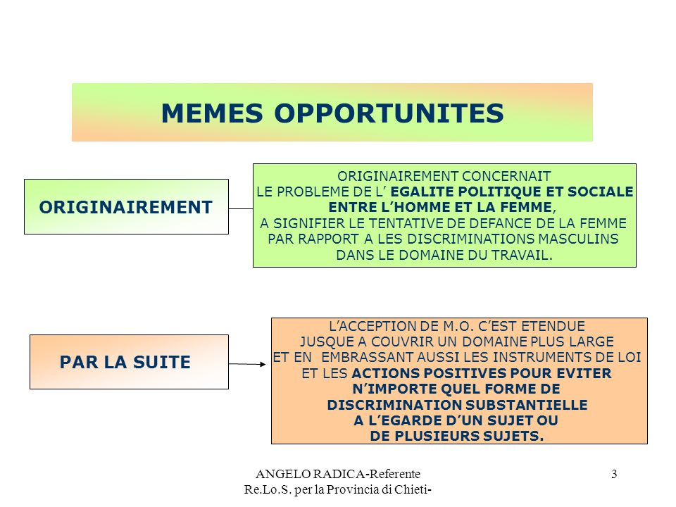 MEMES OPPORTUNITES ORIGINAIREMENT PAR LA SUITE