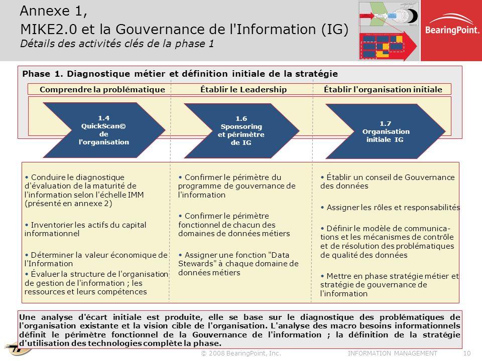 Annexe 1, MIKE2.0 et la Gouvernance de l Information (IG) Détails des activités clés de la phase 1.