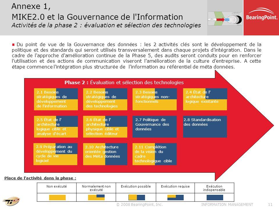 Annexe 1, MIKE2.0 et la Gouvernance de l Information Activités de la phase 2 : évaluation et sélection des technologies.