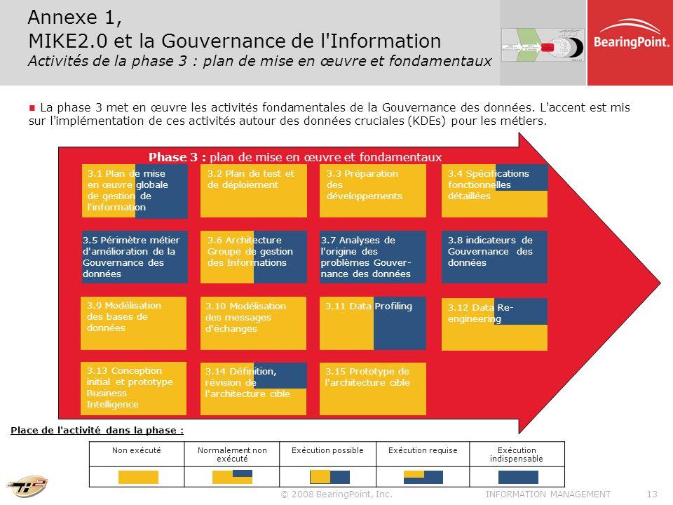 Annexe 1, MIKE2.0 et la Gouvernance de l Information Activités de la phase 3 : plan de mise en œuvre et fondamentaux.