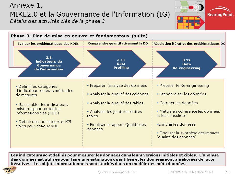 Annexe 1, MIKE2.0 et la Gouvernance de l Information (IG) Détails des activités clés de la phase 3.