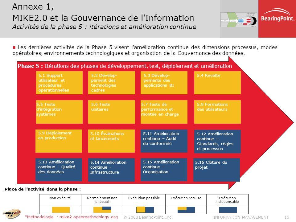Annexe 1, MIKE2.0 et la Gouvernance de l Information Activités de la phase 5 : itérations et amélioration continue.