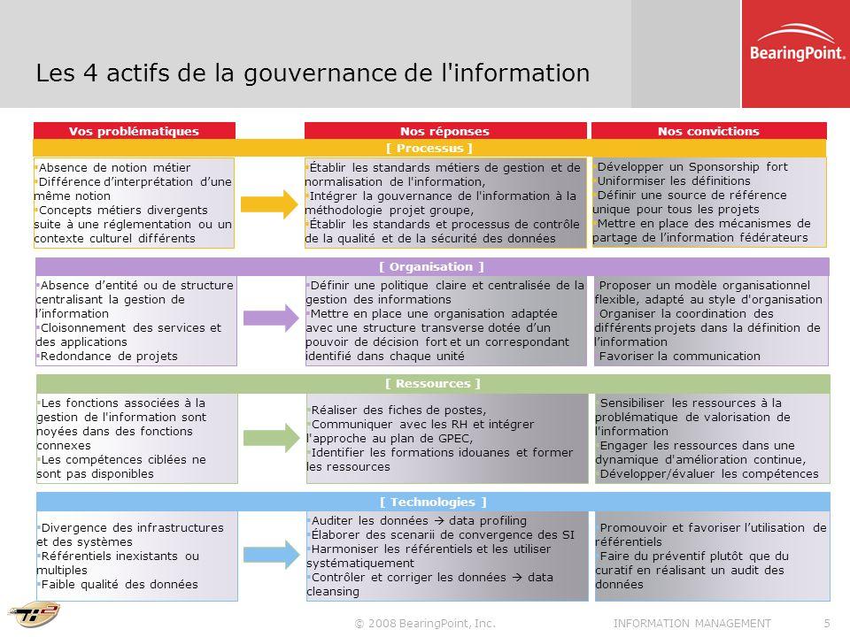 la gouvernance de l u0026 39 information