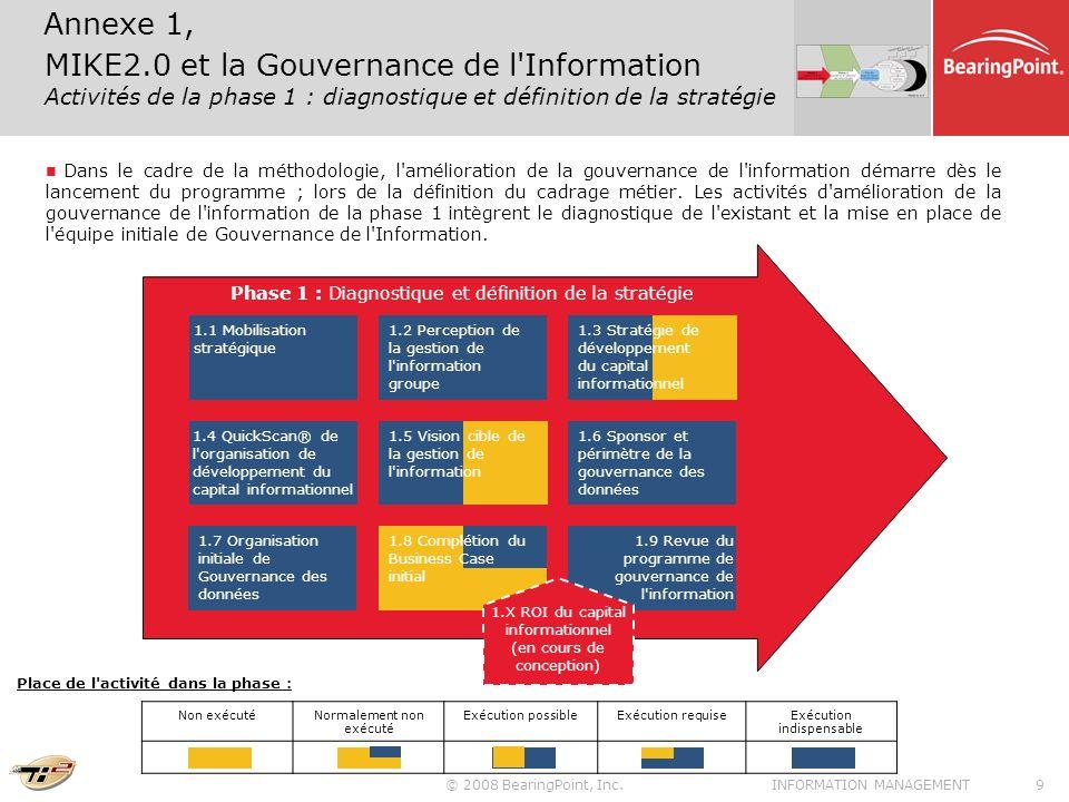 Annexe 1, MIKE2.0 et la Gouvernance de l Information Activités de la phase 1 : diagnostique et définition de la stratégie.