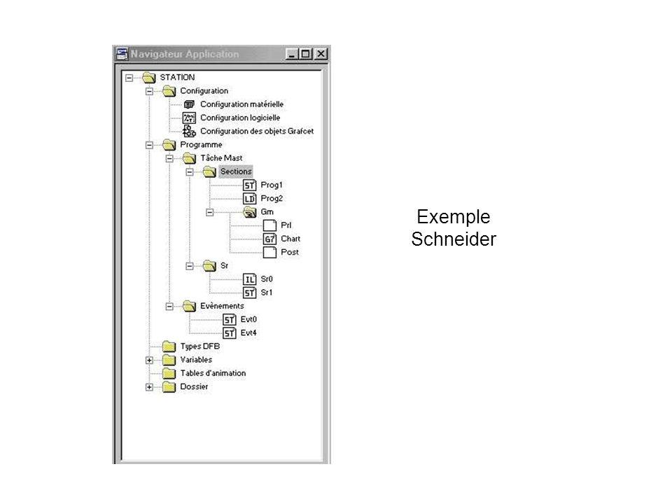 Exemple Schneider