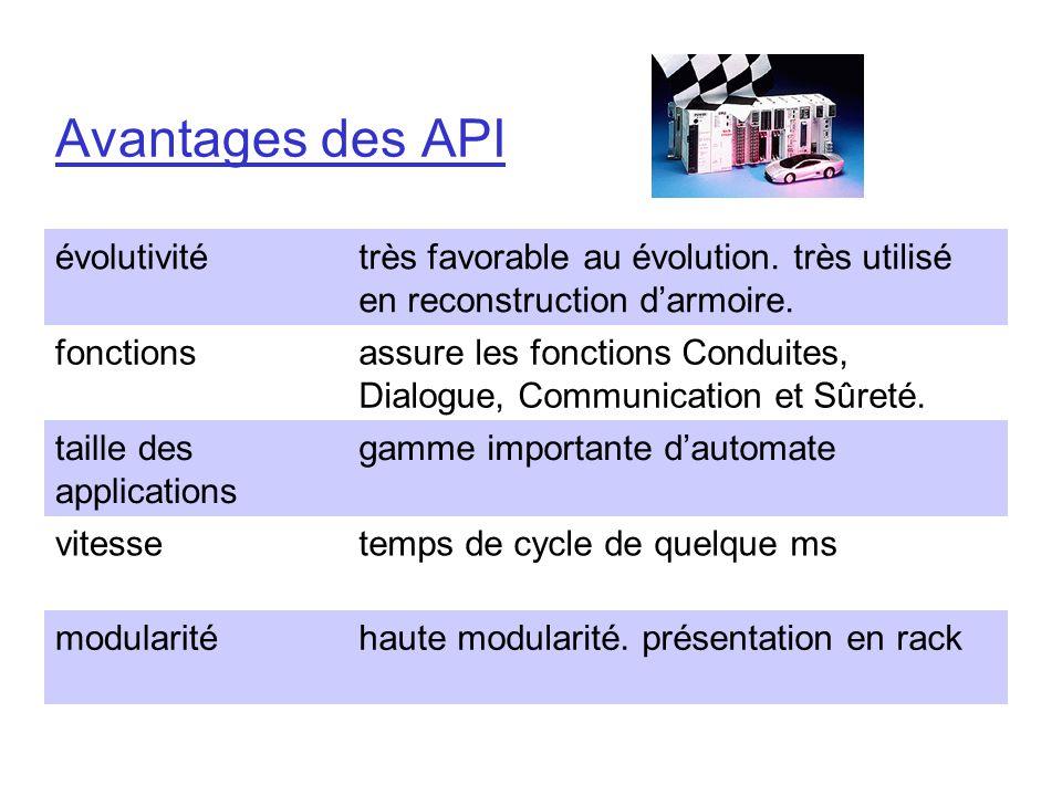 Avantages des API évolutivité