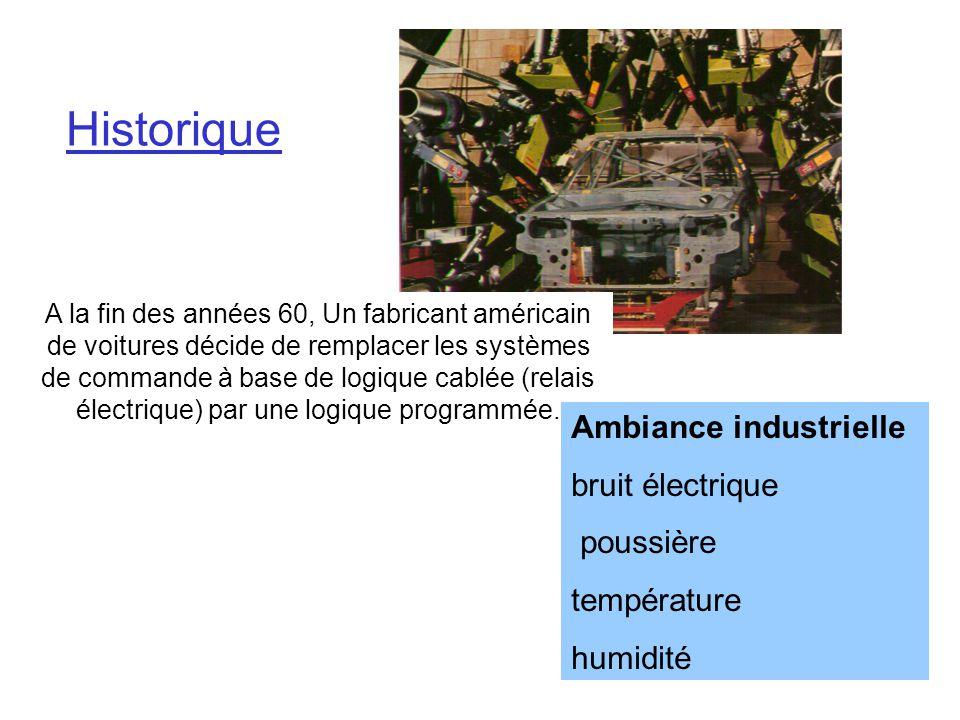 Historique Ambiance industrielle bruit électrique poussière
