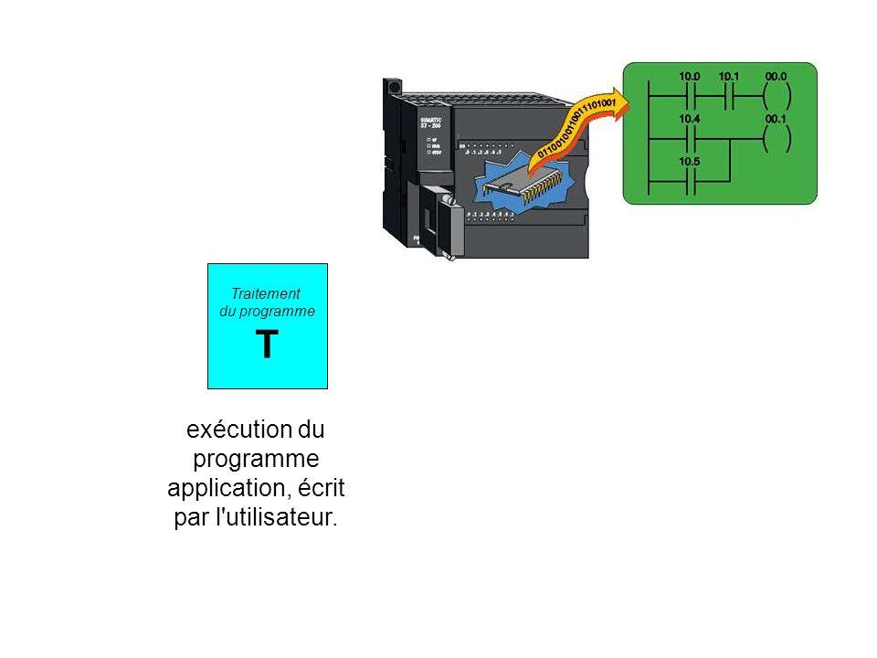 exécution du programme application, écrit par l utilisateur.