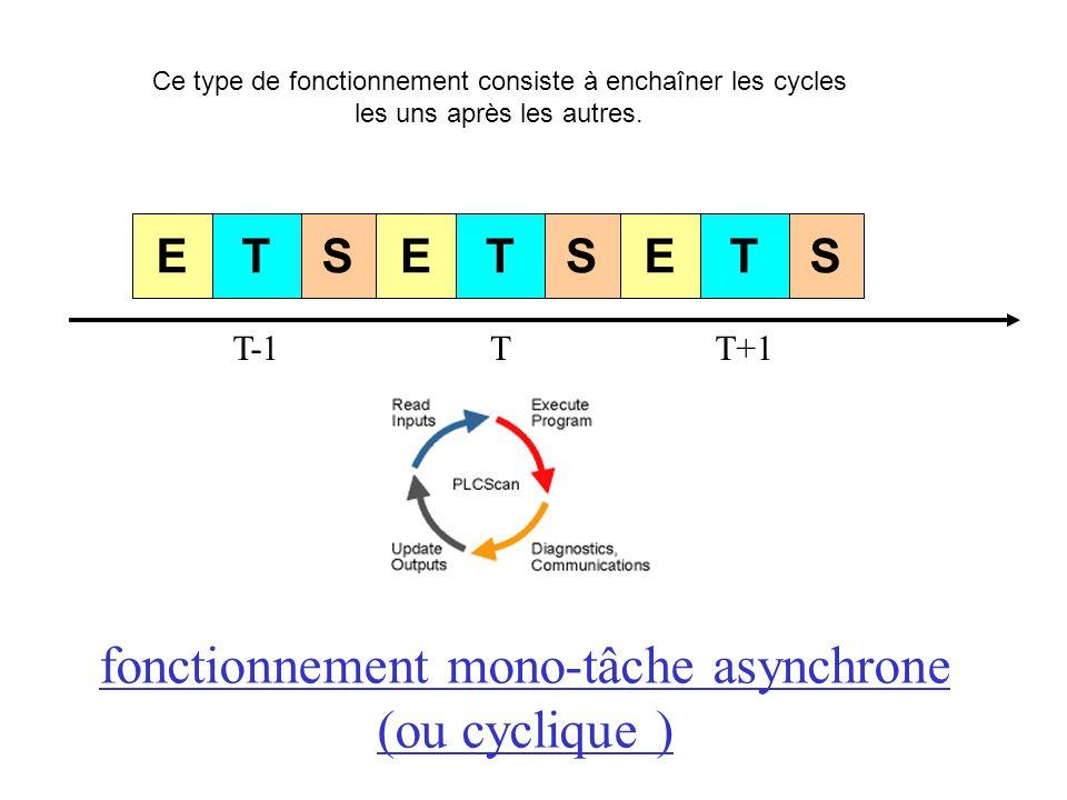 fonctionnement mono-tâche asynchrone (ou cyclique )